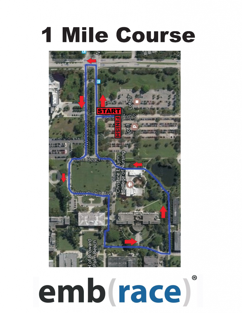 1 mile course map